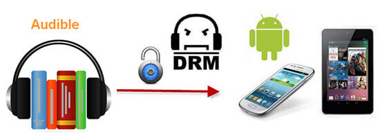 play audible drm audiobooks on android devices