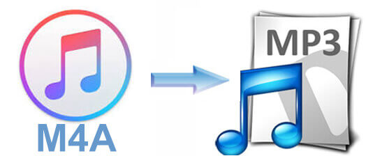 convert itunes m4a to mp3