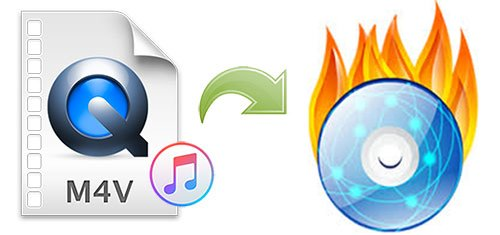 How to Burn DRM iTunes Movies to DVD