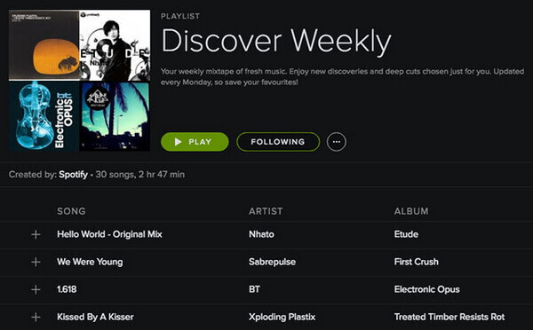 Top 10 Best Spotify Addons to Enhance Listening Experience