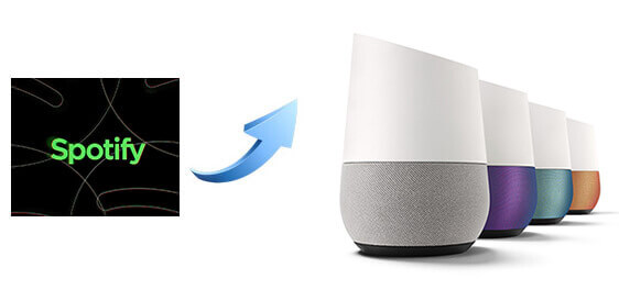 play spotify on google home