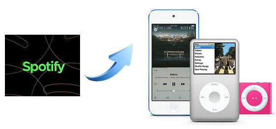 spotify music to ipod