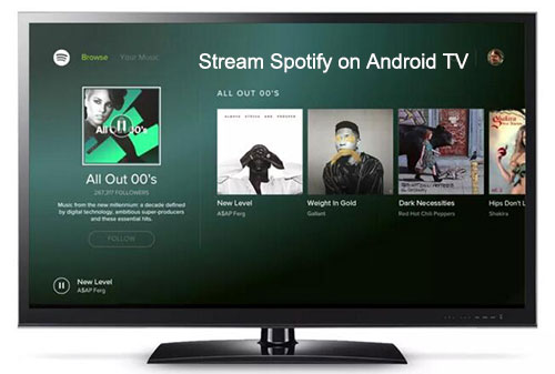 stream spotify on android tv