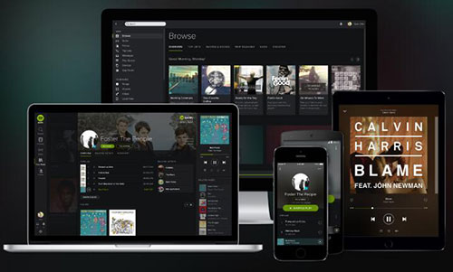 what is spotify